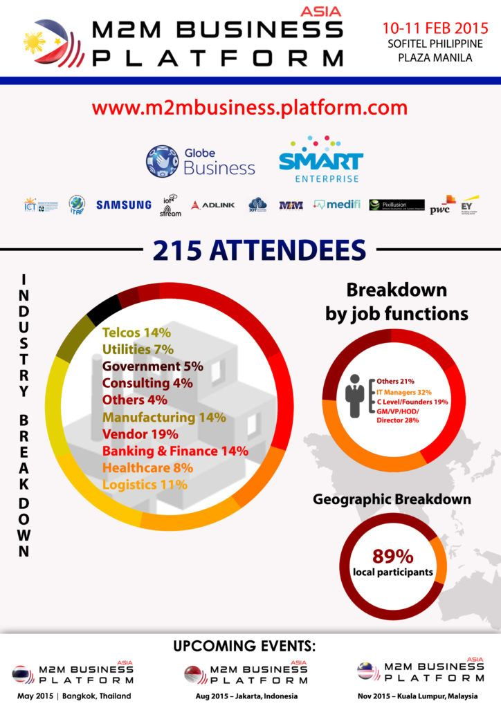Restaurant Business in the Philippines: Business Report 2018