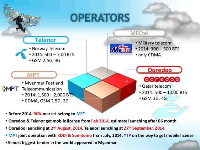 myanmar-digital-content-focus-on-mobile-vas-overview-2014-6-638