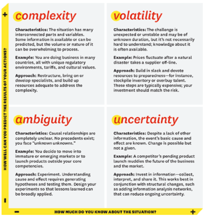 Harvard Business Review Jan - Feb 2014 issue