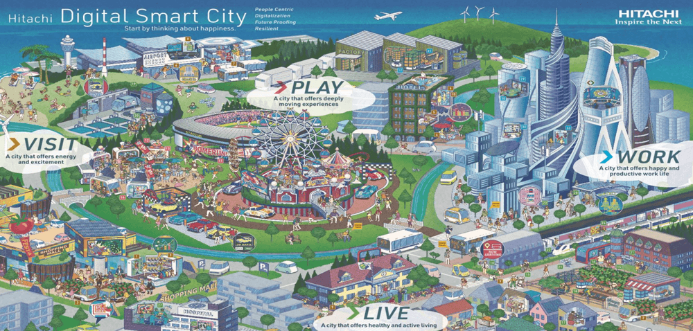 Hitachi-Digital-Smart-City