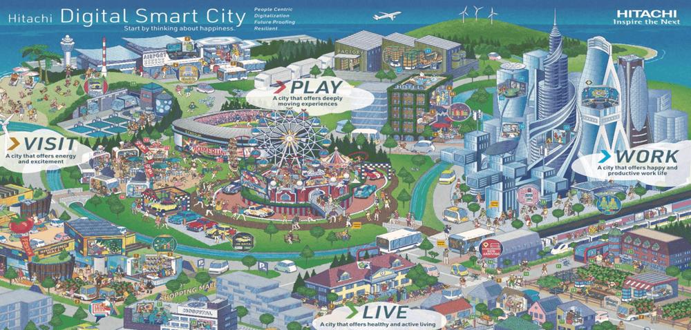 Hitachi-Digital-Smart-City