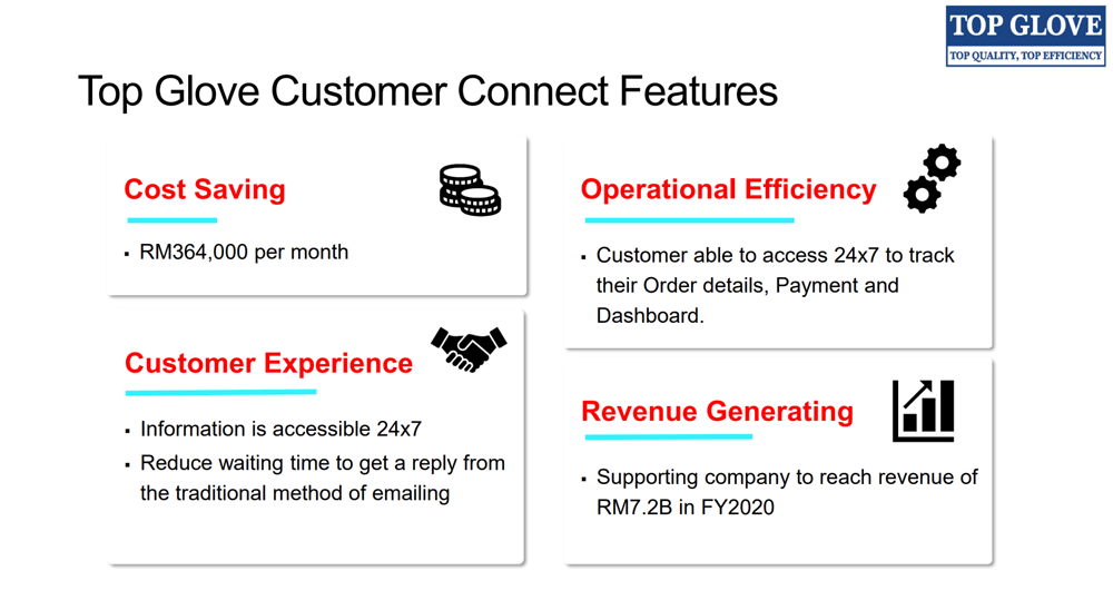 Top-Glove-Customer-Connect-Features