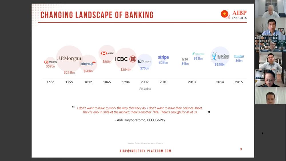 Changing-landscape-of-banking