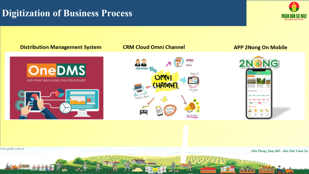 PVCFC-Digitalisation-of-business-process